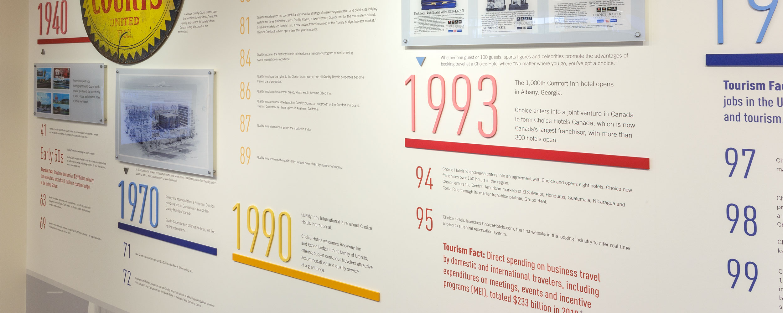 Choice Hotels Timeline Display